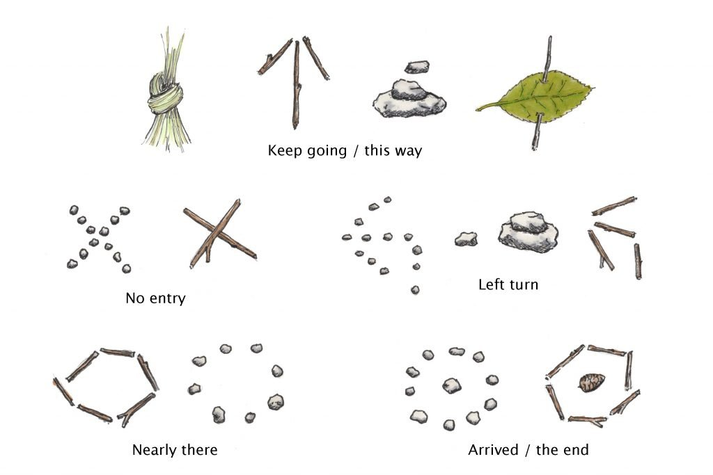 drawing of signs for tracking and trailing